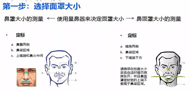 如何选择、佩戴呼吸机面罩