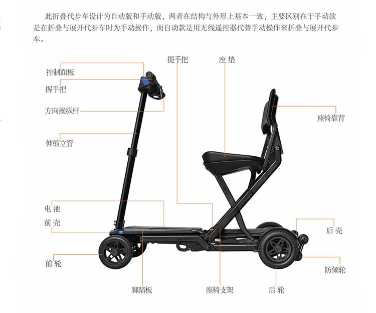 遥控折叠便携式老人残疾人电动代步车